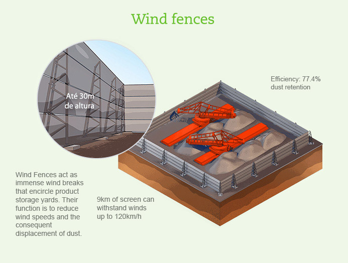 Wind Fence