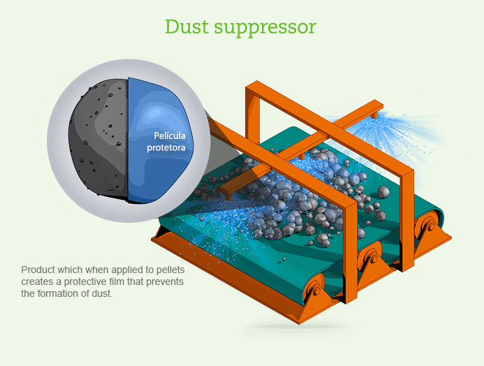 Dust suppressor