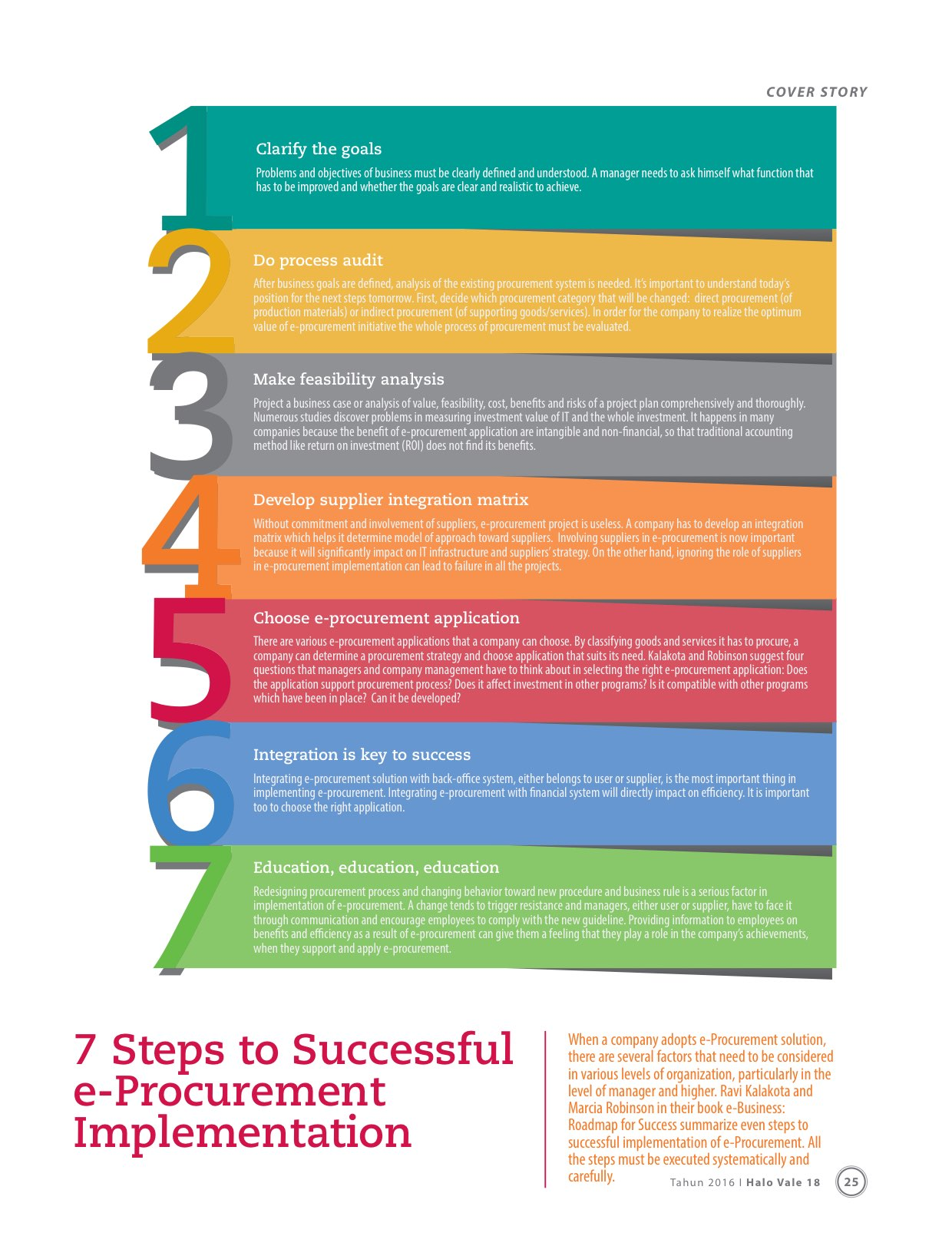 Pdf success for e roadmap business